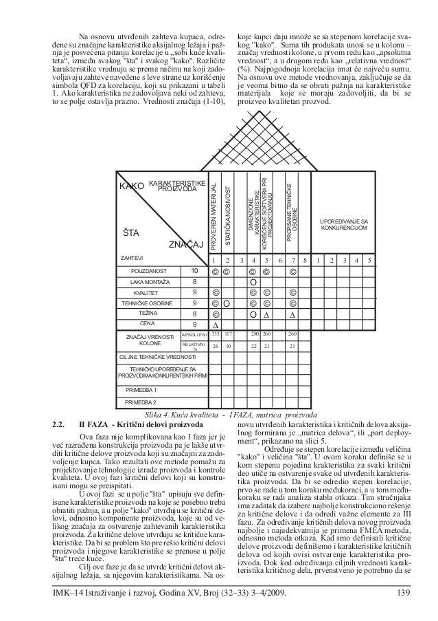 Primena QFD metode u procesu unapređenja kvaliteta aksijalnog ležaja Slide 3