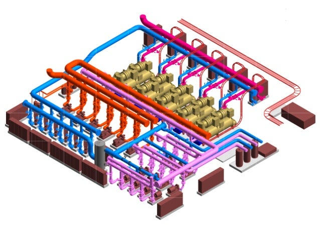 Chiller Plant Room Layout 3D