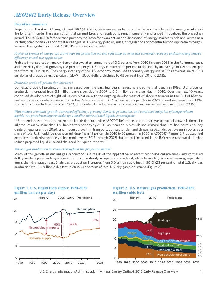 AEO2012 Early Release OverviewExecutive summaryProjections in the Annual Energy Outlook 2012 (AEO2012) Reference case focu...