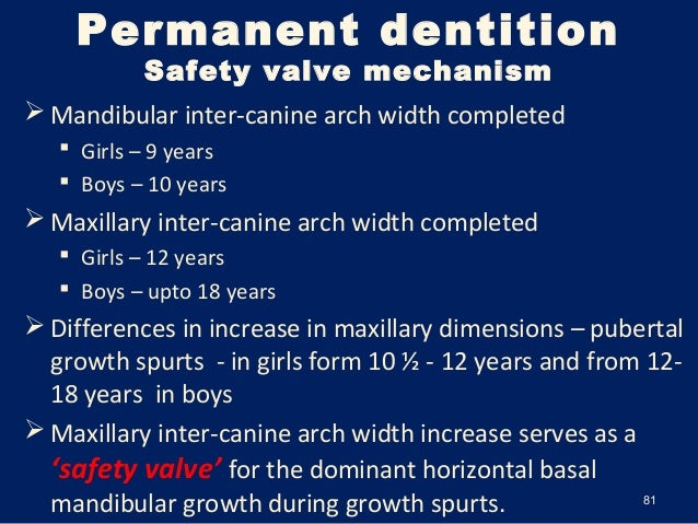 development of dentition and occlusion 81 638