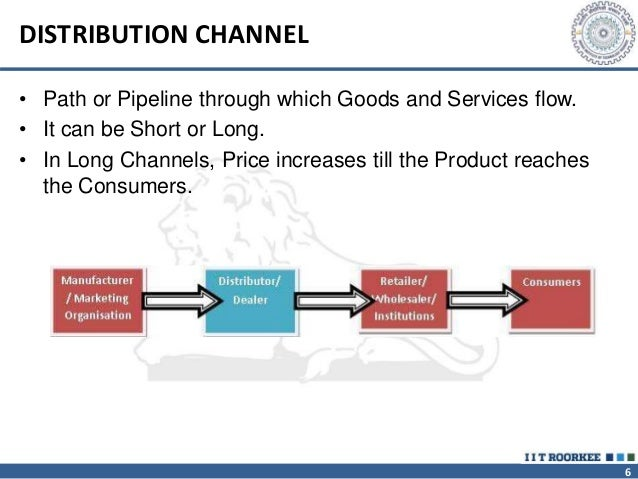 distribution channel of kwality walls Final ppt_distribution of hul - download as powerpoint presentation (ppt / pptx), pdf file (pdf), text file (txt) or view presentation slides online.