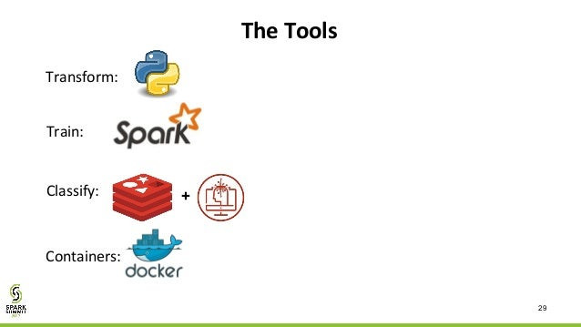 Building a Large Scale Recommendation Engine with Spark and