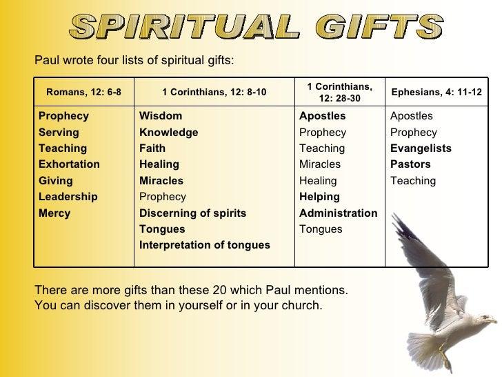 03 Spiritual Gifts Sef Eng