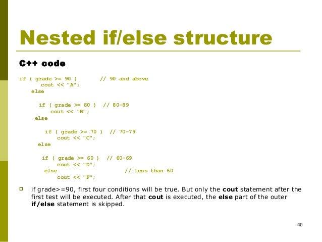 Pseudocode case statement example – Essay Helpers