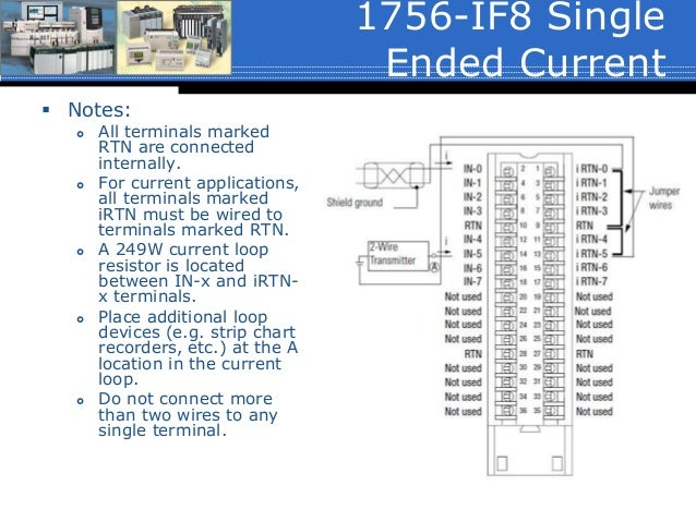 03 analog controlsp17 48 638?cb\=1486927050 1756 if8 wiring diagram 1756 if8 user manual \u2022 free wiring 1756 if6i wiring diagram at mifinder.co