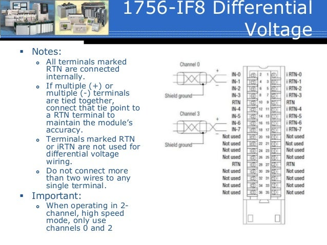 03 analog controlsp17 49 638?cb\\\=1486927050 1756 ob16e wiring diagram on 1756 download wirning diagrams  at bakdesigns.co