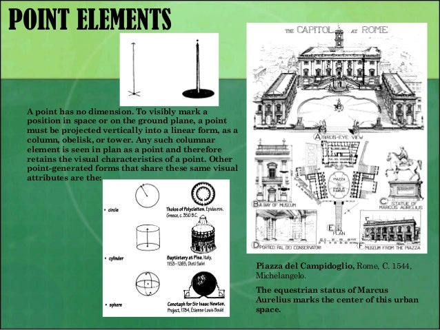 Elements Of Design Point : Architectural principles elements