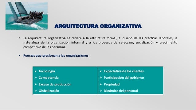 ARQUITECTURA ORGANIZATIVA  • La arquitectura organizativa se refiere a la estructura formal, al diseño de las prácticas la...