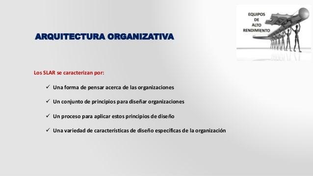ARQUITECTURA ORGANIZATIVA  Los SLAR se caracterizan por:   Una forma de pensar acerca de las organizaciones   Un conjunt...