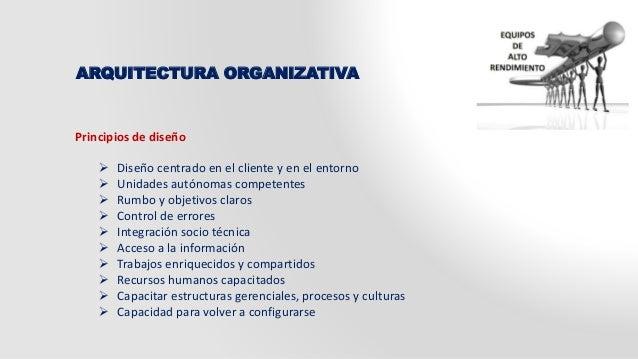 ARQUITECTURA ORGANIZATIVA  Principios de diseño   Diseño centrado en el cliente y en el entorno   Unidades autónomas com...