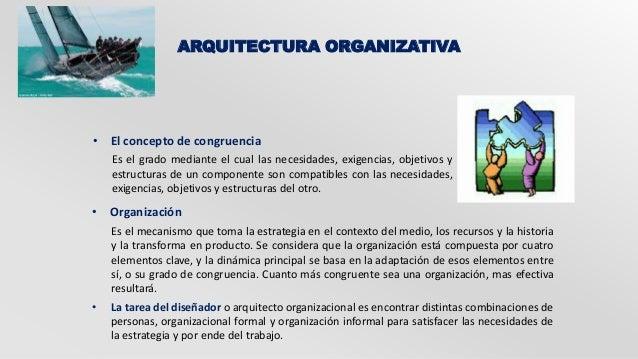 ARQUITECTURA ORGANIZATIVA  • El concepto de congruencia  Es el grado mediante el cual las necesidades, exigencias, objetiv...