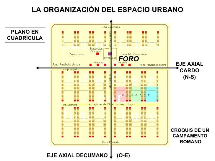 LA ORGANIZACIÓN DEL ESPACIO URBANO CROQUIS DE UN  CAMPAMENTO  ROMANO EJE AXIAL CARDO (N-S) EJE AXIAL DECUMANO  (O-E) FORO ...