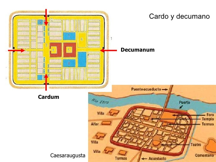 Cardo y decumano Cardum Decumanum Caesaraugusta