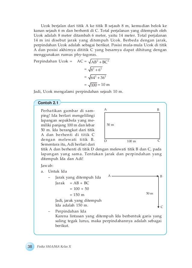 Buku Fisika Kelas X Bab 2