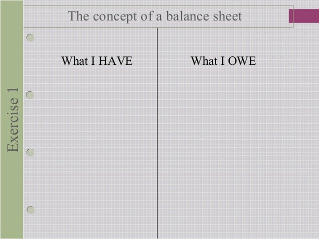 The concept of a balance sheetExercise1 What I HAVE What I OWE