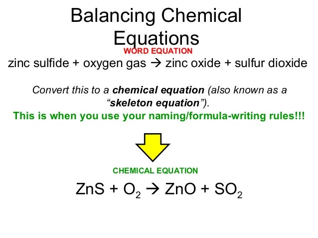 Polyatomic ions formula writing and naming