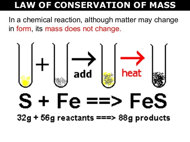 Balancing Chemical Equations Law Of Conservation Of Matter