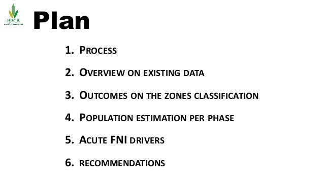 Plan 1. PROCESS 2. OVERVIEW ON EXISTING DATA 3. OUTCOMES ON THE ZONES CLASSIFICATION 4. POPULATION ESTIMATION PER PHASE 5....