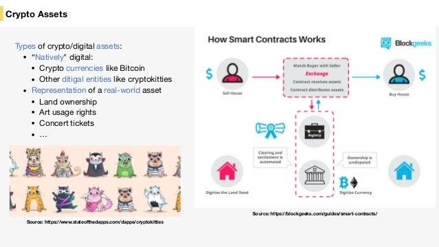 03 blockchain transactions
