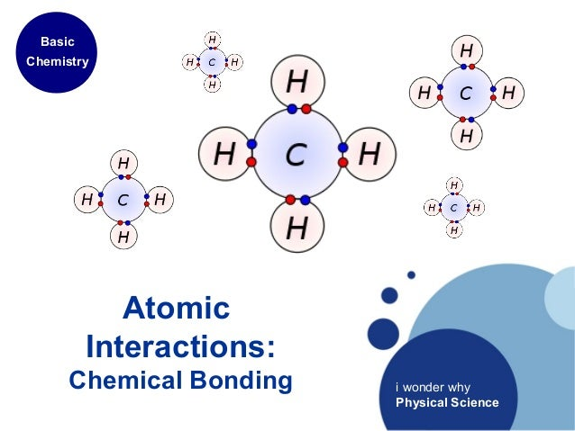Chemical bonding (chemistry) - Images and Videos