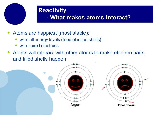atoms airs and chemical bonding Title: powerpoint presentation - chemical bonding author: ahs last modified by: lathrice davis created date: 2/2/2010 5:39:35 pm document presentation format.