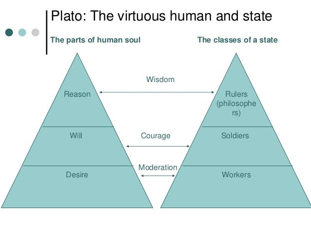 plato the rule of reason Read plato on the rule of reason, the southern journal of philosophy on deepdyve, the largest online rental service for scholarly research with thousands of academic publications available at your fingertips.