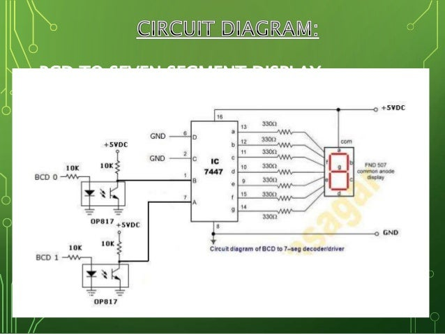 plc based projects pdf free download
