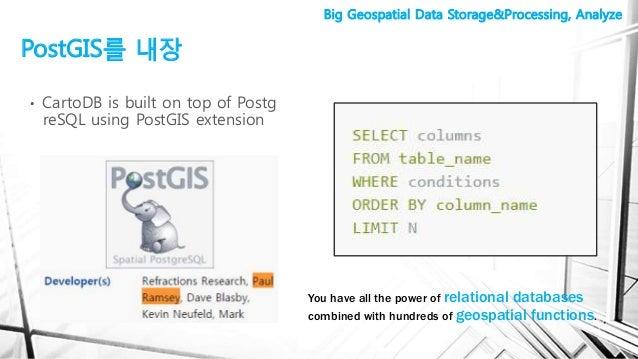 PostGIS를 내장 Big Geospatial Data Storage&Processing, Analyze • CartoDB is built on top of Postg reSQL using PostGIS extens...