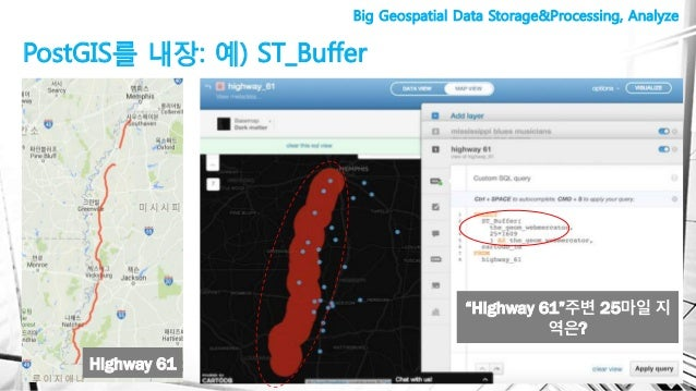 "PostGIS를 내장: 예) ST_Buffer Big Geospatial Data Storage&Processing, Analyze Highway 61 ""Highway 61""주변 25마일 지 역은?"
