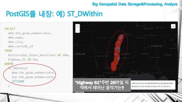 "PostGIS를 내장: 예) ST_DWithin Big Geospatial Data Storage&Processing, Analyze ""Highway 61""주변 25마일 지 역에서 태어난 음악가는?"