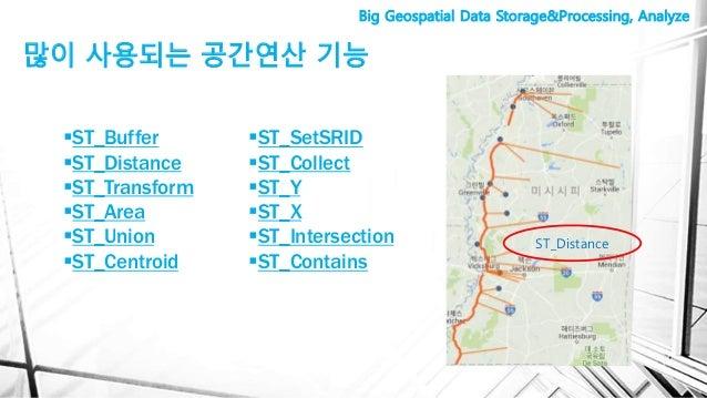 많이 사용되는 공간연산 기능 Big Geospatial Data Storage&Processing, Analyze §ST_Buffer §ST_Distance §ST_Transform §ST_Area §...