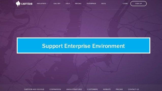 Support Enterprise Environment