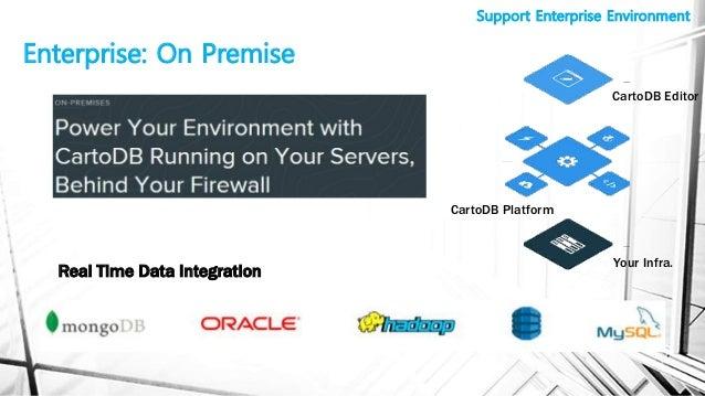 Enterprise: On Premise Support Enterprise Environment Real Time Data Integration CartoDB Editor CartoDB Platform Your Infr...
