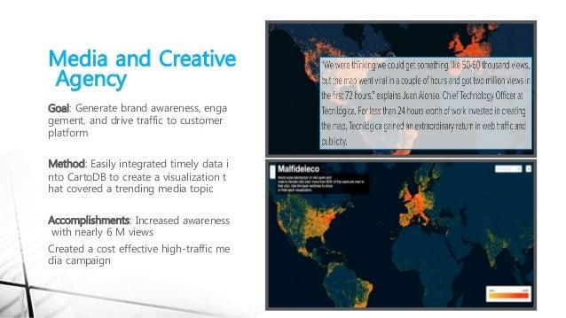 Media and Creative Agency Goal: Generate brand awareness, enga gement, and drive traffic to customer platform Method: Easi...