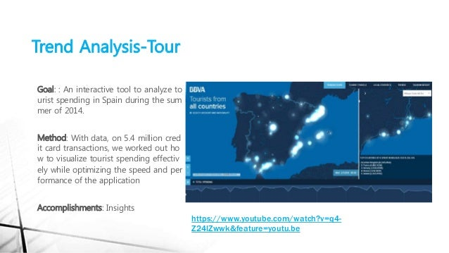 Trend Analysis-Tour Goal: : An interactive tool to analyze to urist spending in Spain during the sum mer of 2014. Method: ...