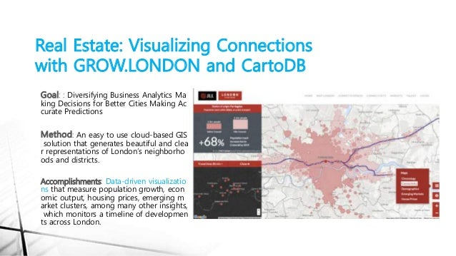 Real Estate: Visualizing Connections with GROW.LONDON and CartoDB Goal: : Diversifying Business Analytics Ma king Decision...