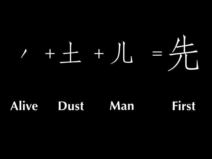 The Story Of Genesis In The Chinese Characters