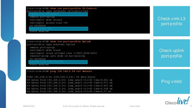 BRKVIR-3013 Deploying and Troubleshooting the Nexus 1000v
