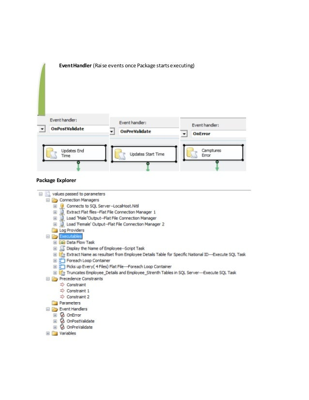 A Complex SSIS Package