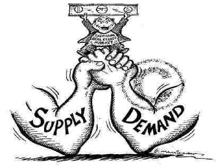Business Economics 03 Demand, Supply and the Market