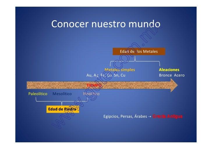03 Desarrollo Histórico del concepto de átomo Slide 2
