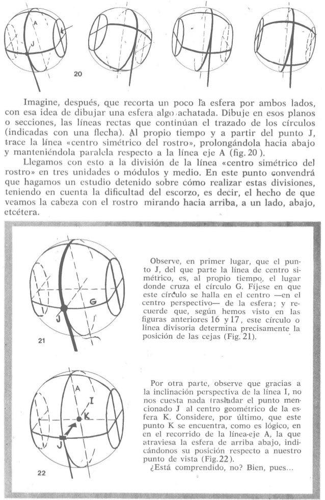 Imagine,  después,  que recorta un poco la esfera por ambos lados,  con esa idea de dibujar una esfera algoiachatada.  Dib...