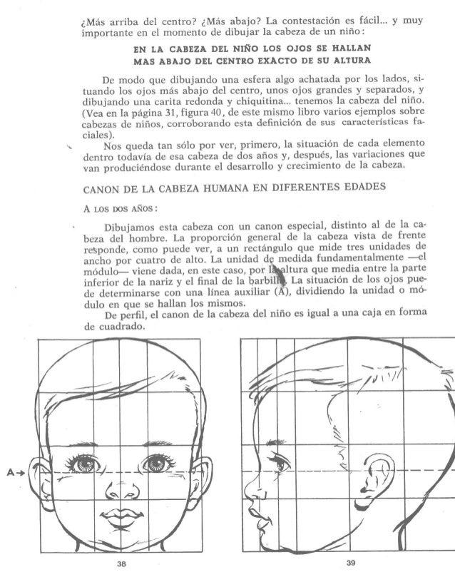 Aprende a dibujar la cabeza humana Retratos