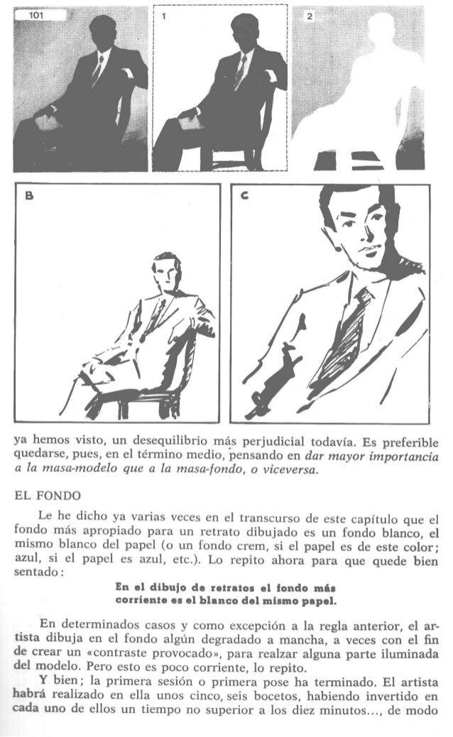 Aprende a dibujar la cabeza humana. Retratos