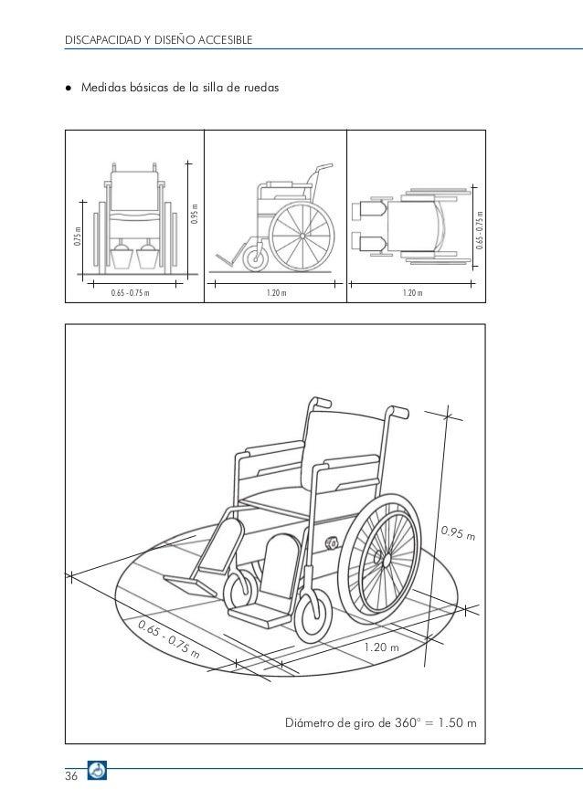Discapacidad Y Dise O Accesible