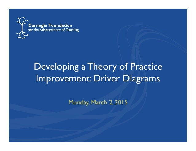 Carnegie Foundation Summit On Improvement In Education  Driver Diagra U2026