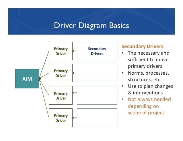 Diagram Of An Aim Find Wiring Diagram