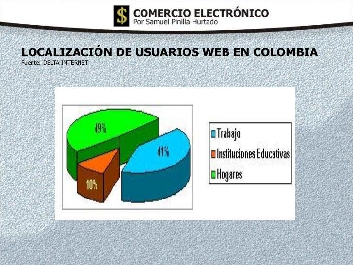 LOCALIZACIÓN DE USUARIOS WEB EN COLOMBIAFuente: DELTA INTERNET