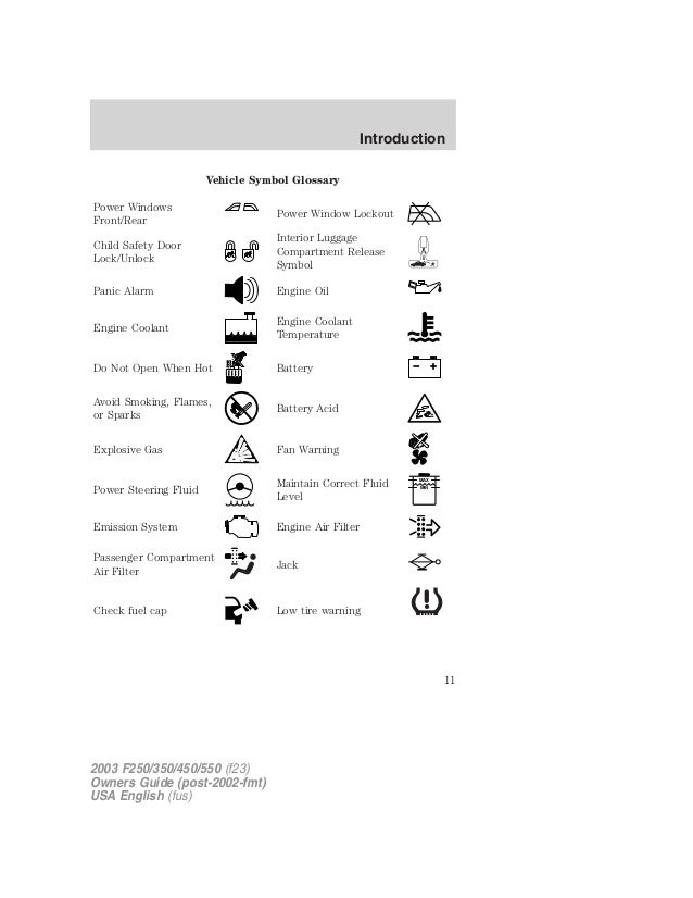 Gmc Warning Symbols - Project Gallery » A1 Decals