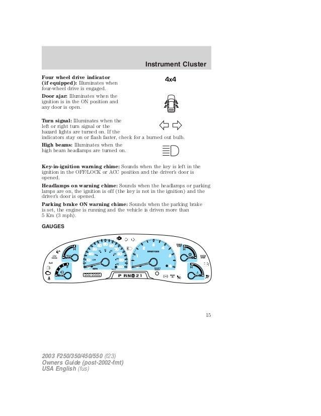 Door ajar indicator switch repment process ford truck f for 03 expedition door ajar sensor